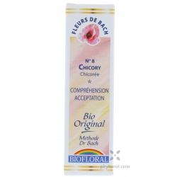 Chicorée (Chicory)